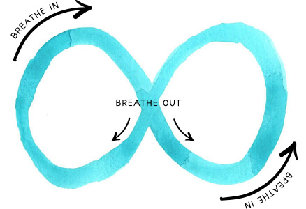 Infinity Breathing
